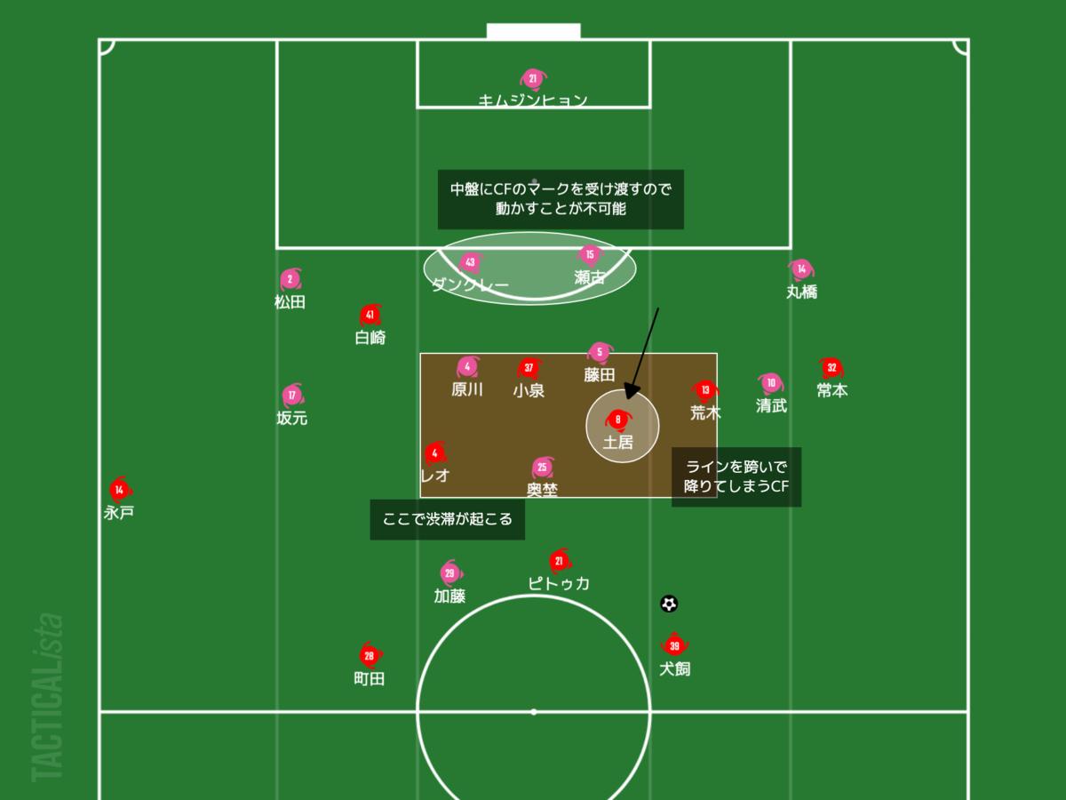 f:id:football-analyst:20210526223126p:plain
