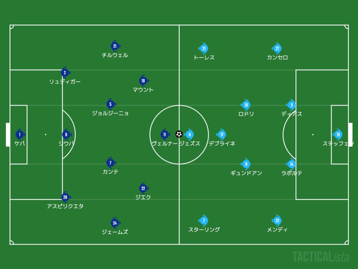 f:id:football-analyst:20210528174409p:plain