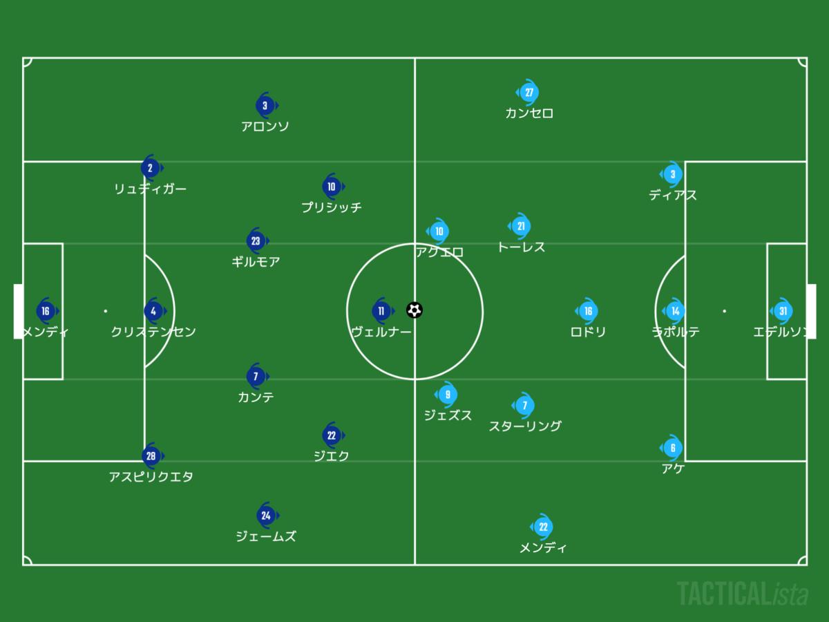 f:id:football-analyst:20210528174841p:plain