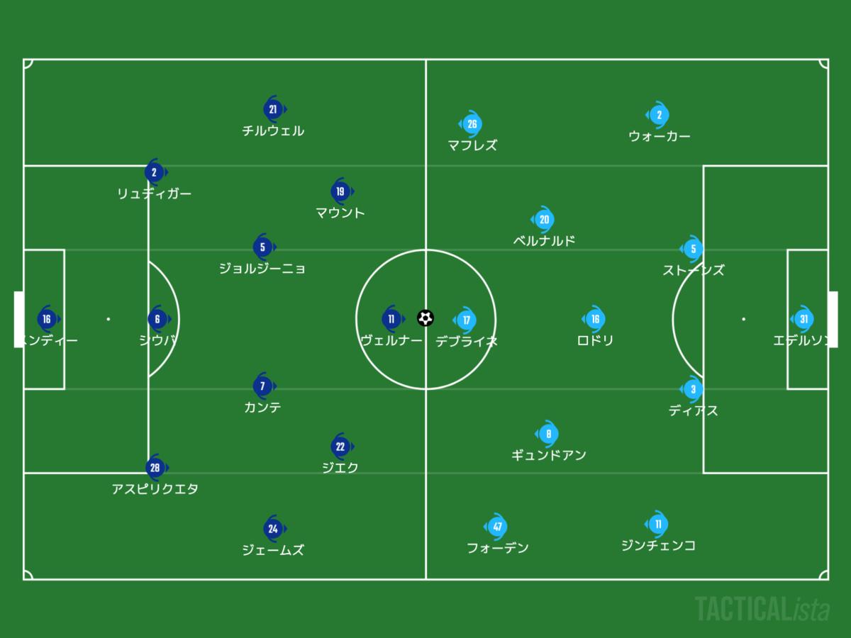 f:id:football-analyst:20210528184104p:plain