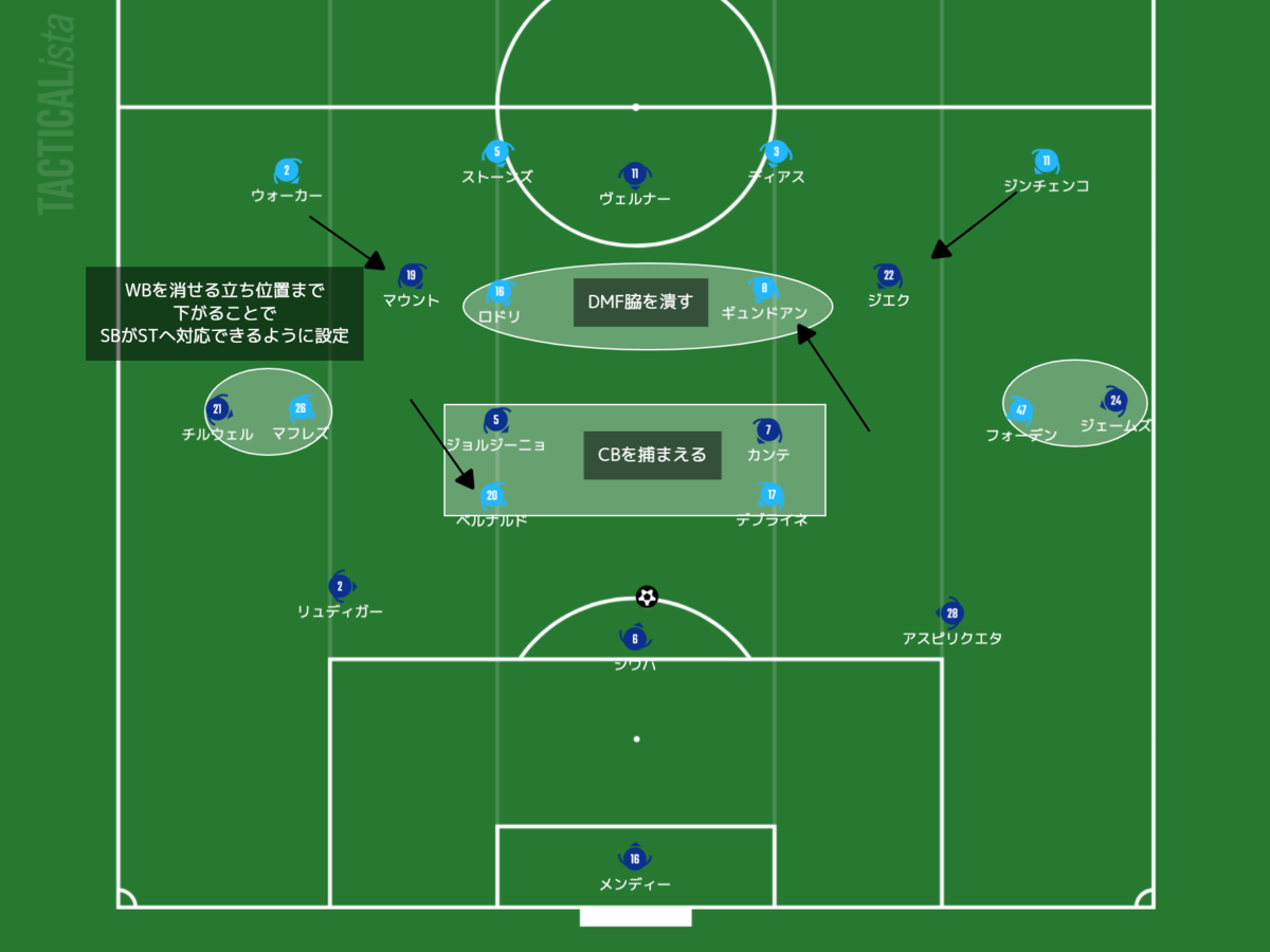 f:id:football-analyst:20210528185831p:plain
