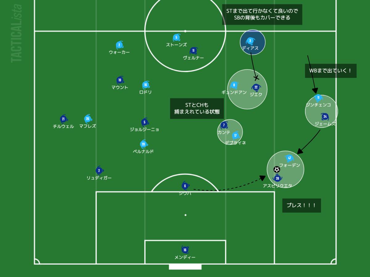 f:id:football-analyst:20210528191418p:plain