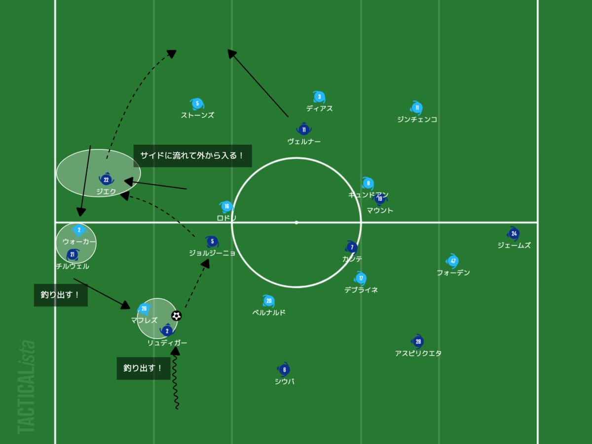 f:id:football-analyst:20210528224621p:plain