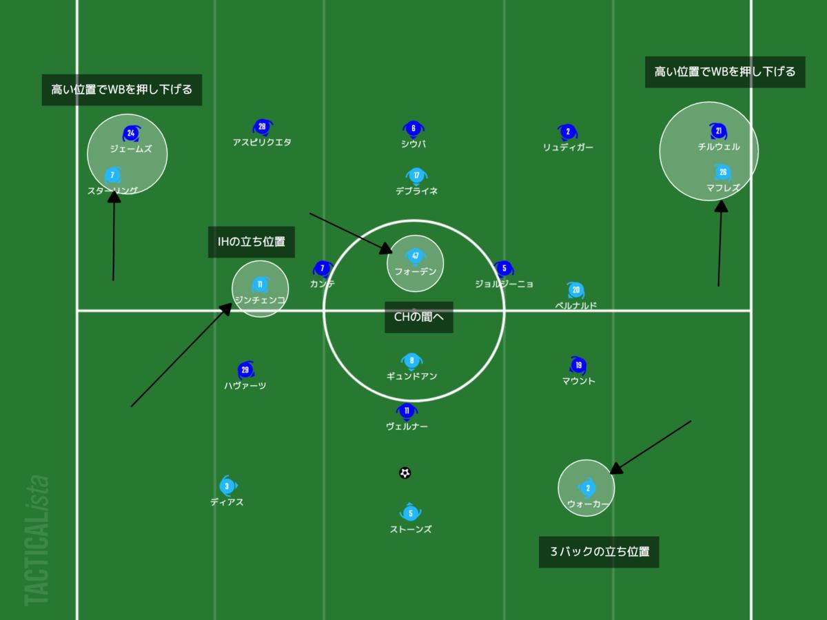 f:id:football-analyst:20210530083202p:plain