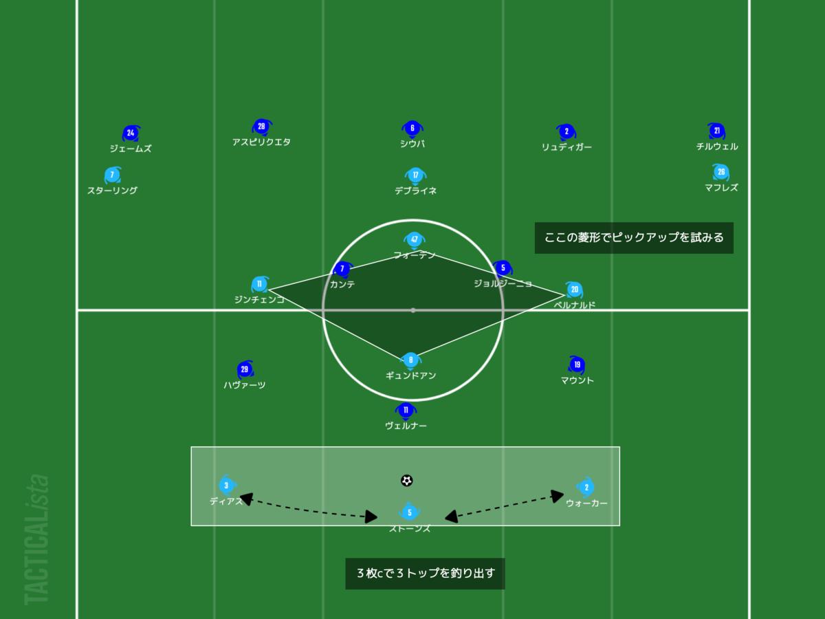 f:id:football-analyst:20210530084430p:plain