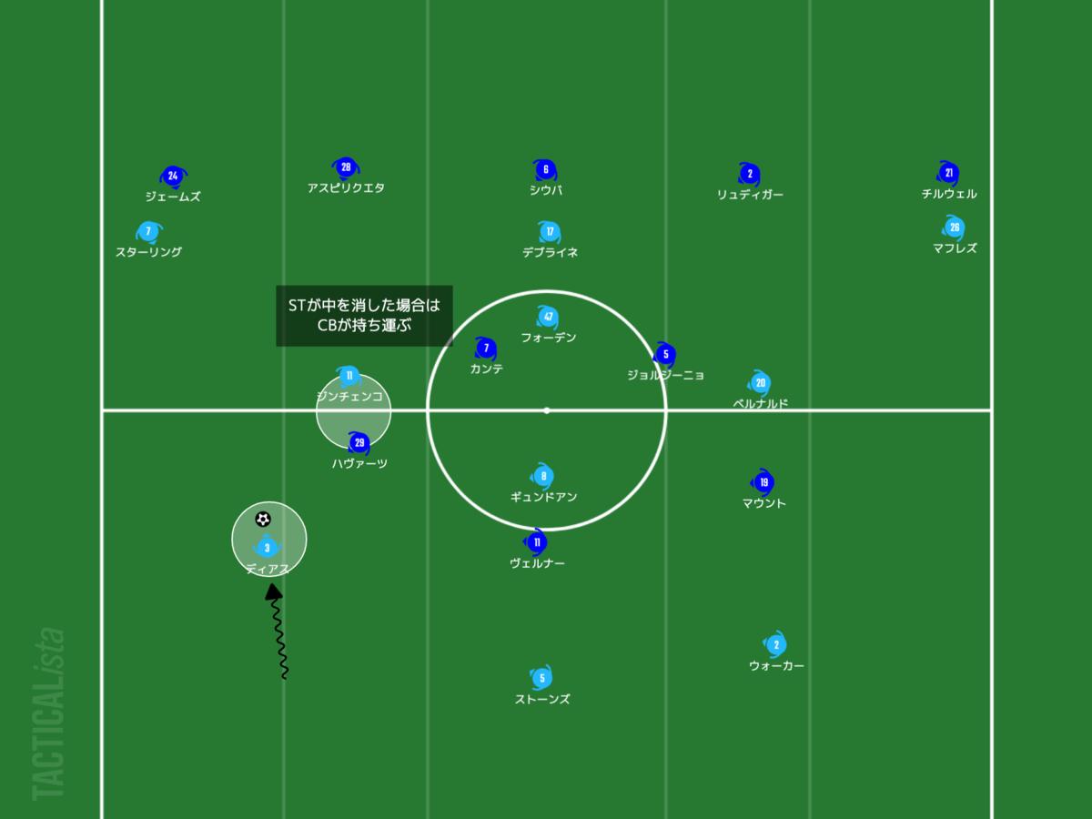 f:id:football-analyst:20210530084805p:plain