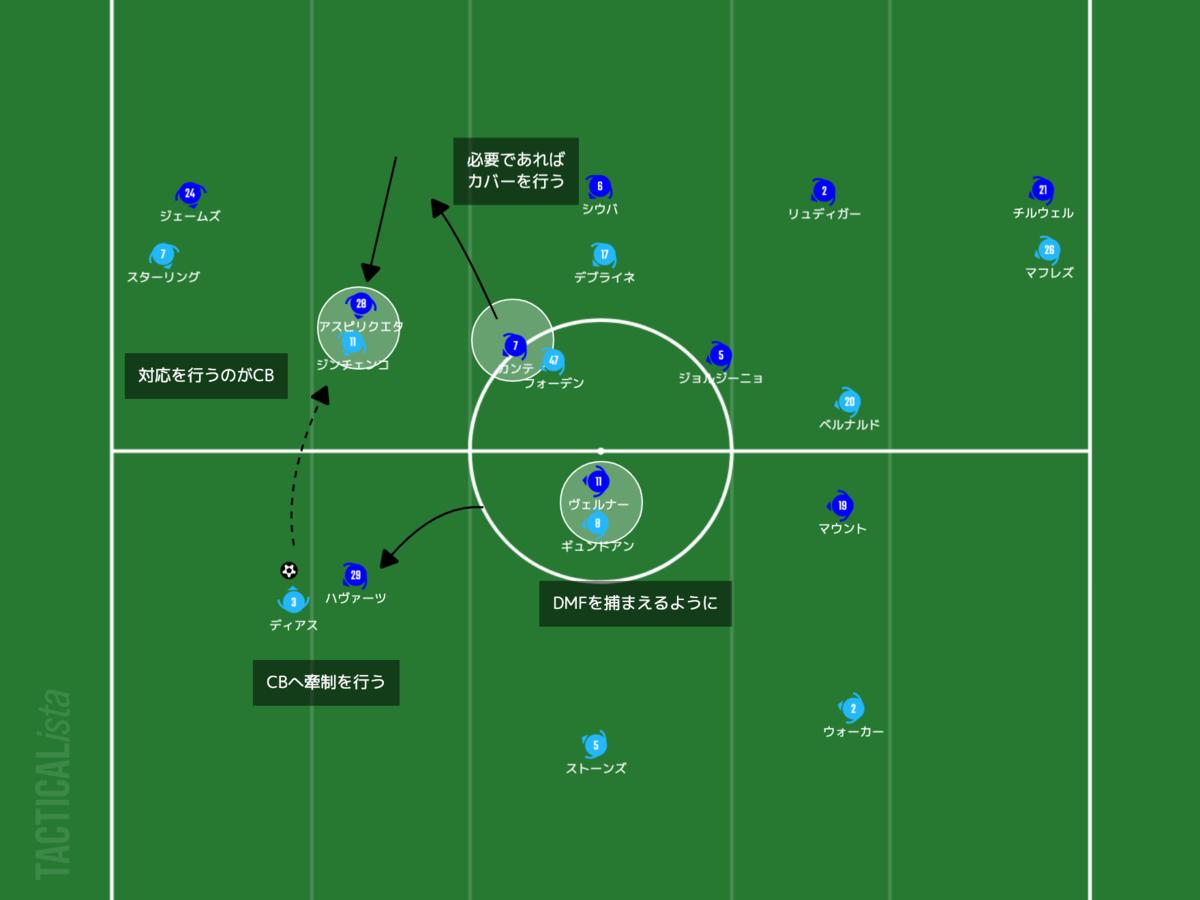 f:id:football-analyst:20210530090955p:plain