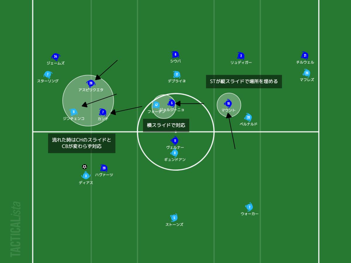 f:id:football-analyst:20210530092637p:plain