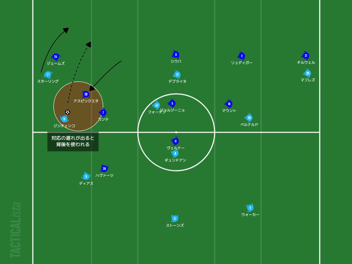 f:id:football-analyst:20210530093512p:plain