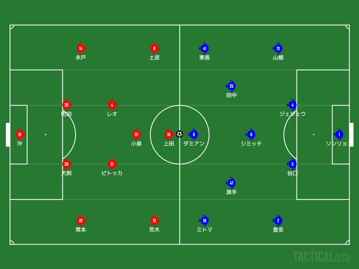 f:id:football-analyst:20210531202448p:plain