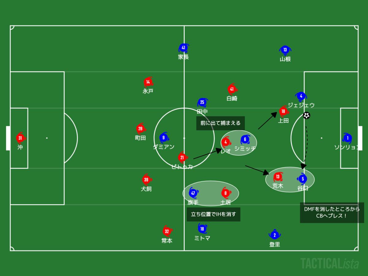 f:id:football-analyst:20210531204235p:plain
