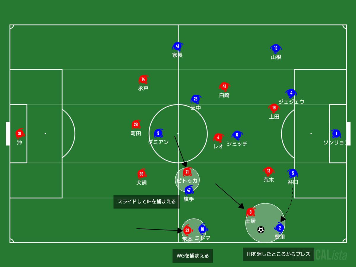 f:id:football-analyst:20210531204607p:plain