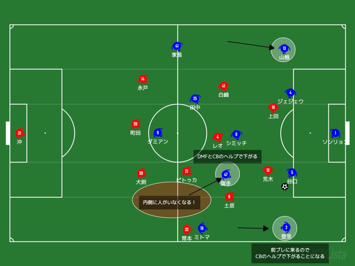 f:id:football-analyst:20210531205322p:plain