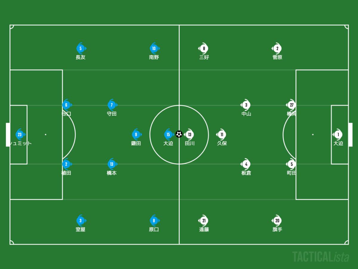 f:id:football-analyst:20210604204824p:plain