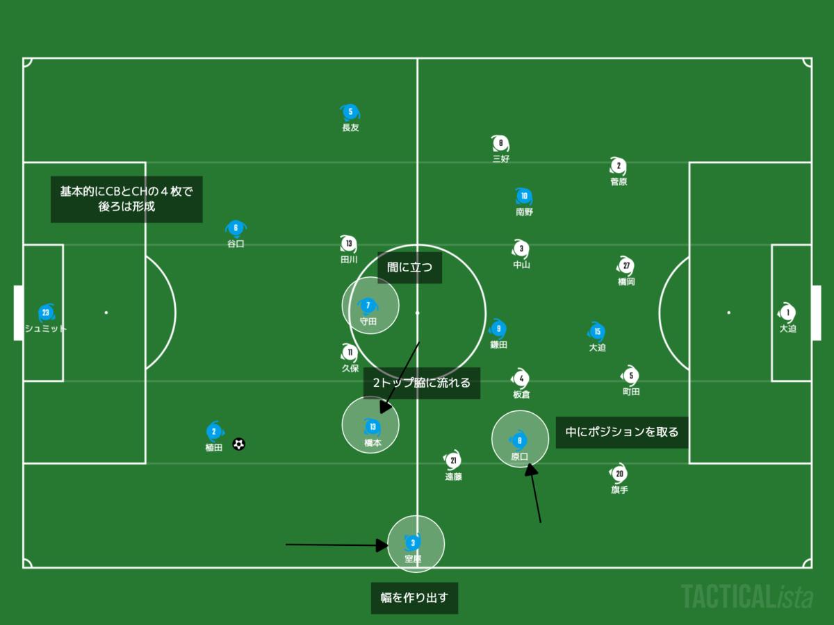 f:id:football-analyst:20210604211041p:plain