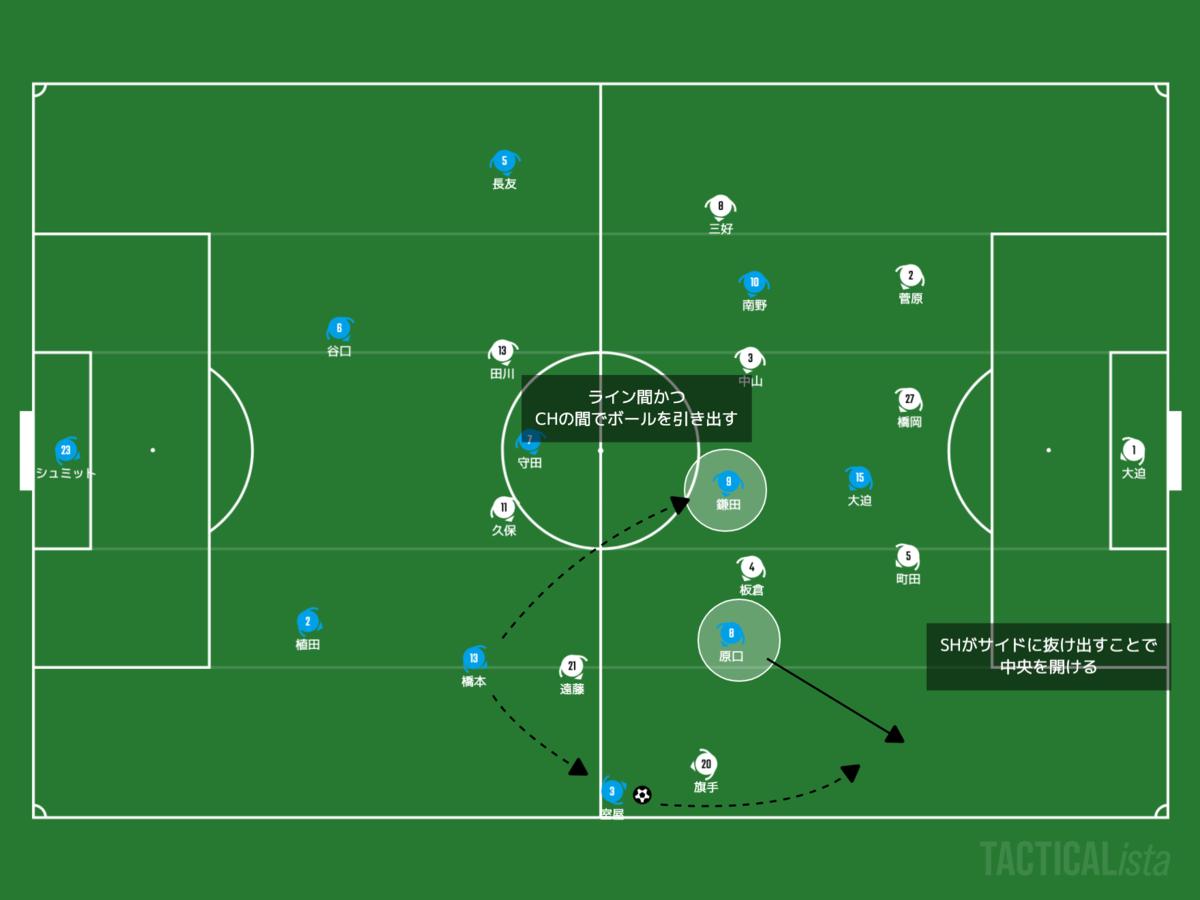 f:id:football-analyst:20210604212553p:plain