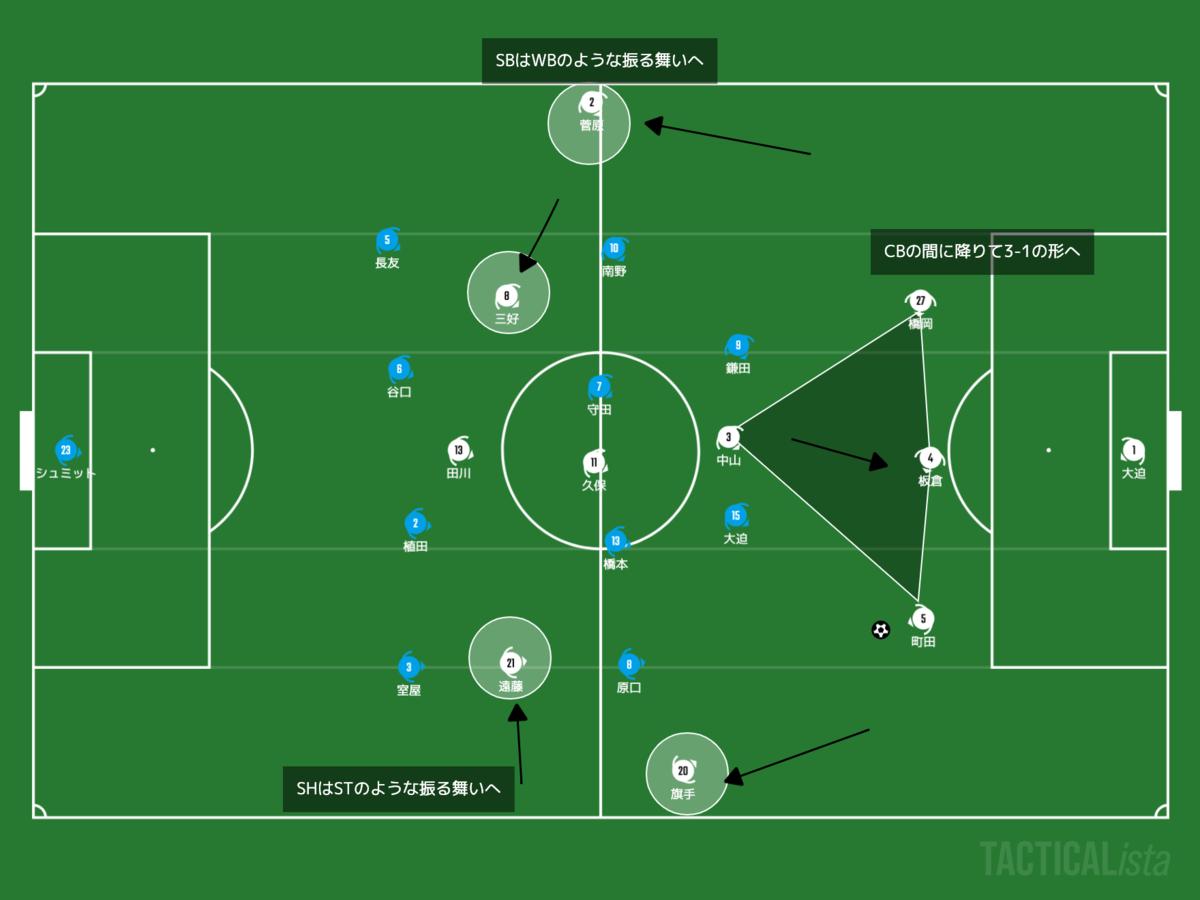f:id:football-analyst:20210604213419p:plain