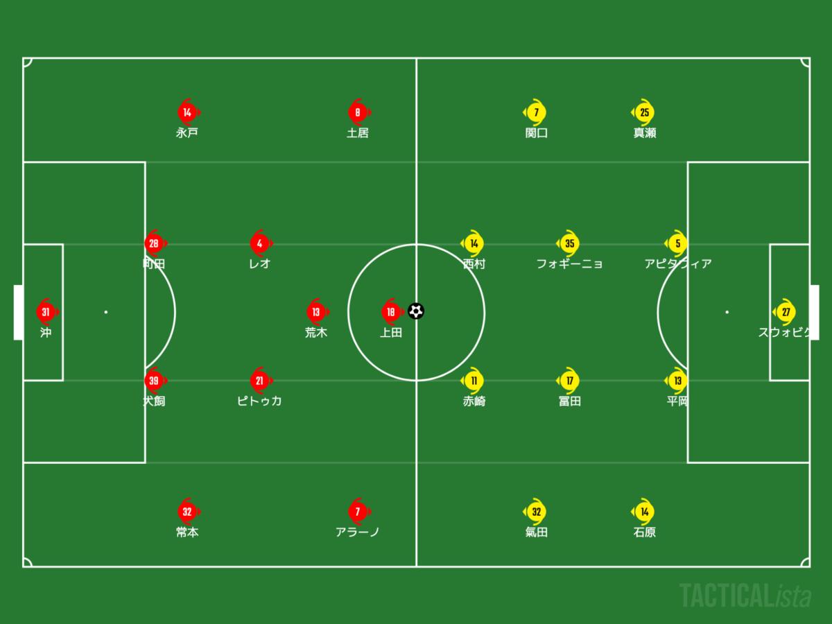 f:id:football-analyst:20210609182224p:plain