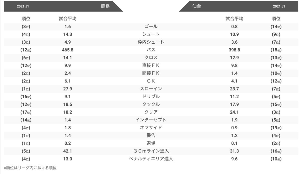 f:id:football-analyst:20210609183033p:plain