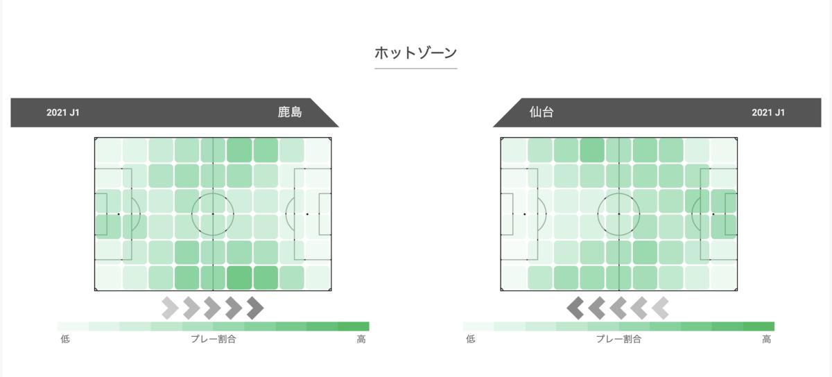 f:id:football-analyst:20210609192216p:plain