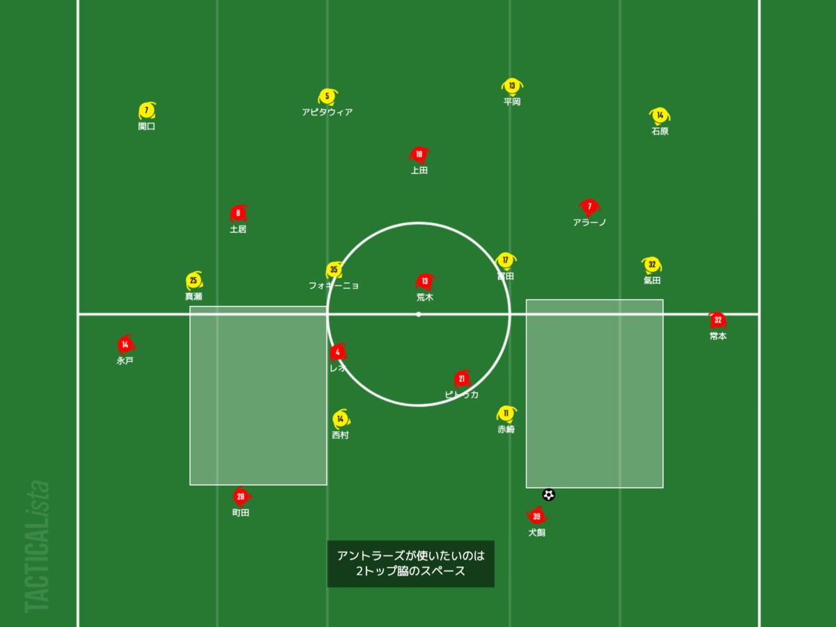 f:id:football-analyst:20210609200842p:plain
