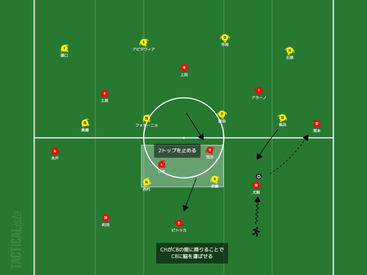 f:id:football-analyst:20210609204020p:plain