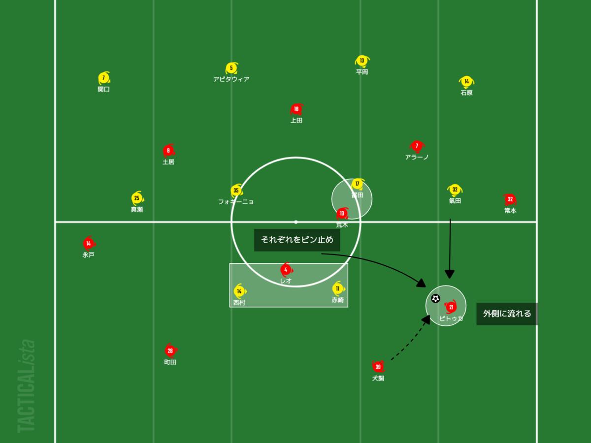 f:id:football-analyst:20210609204726p:plain