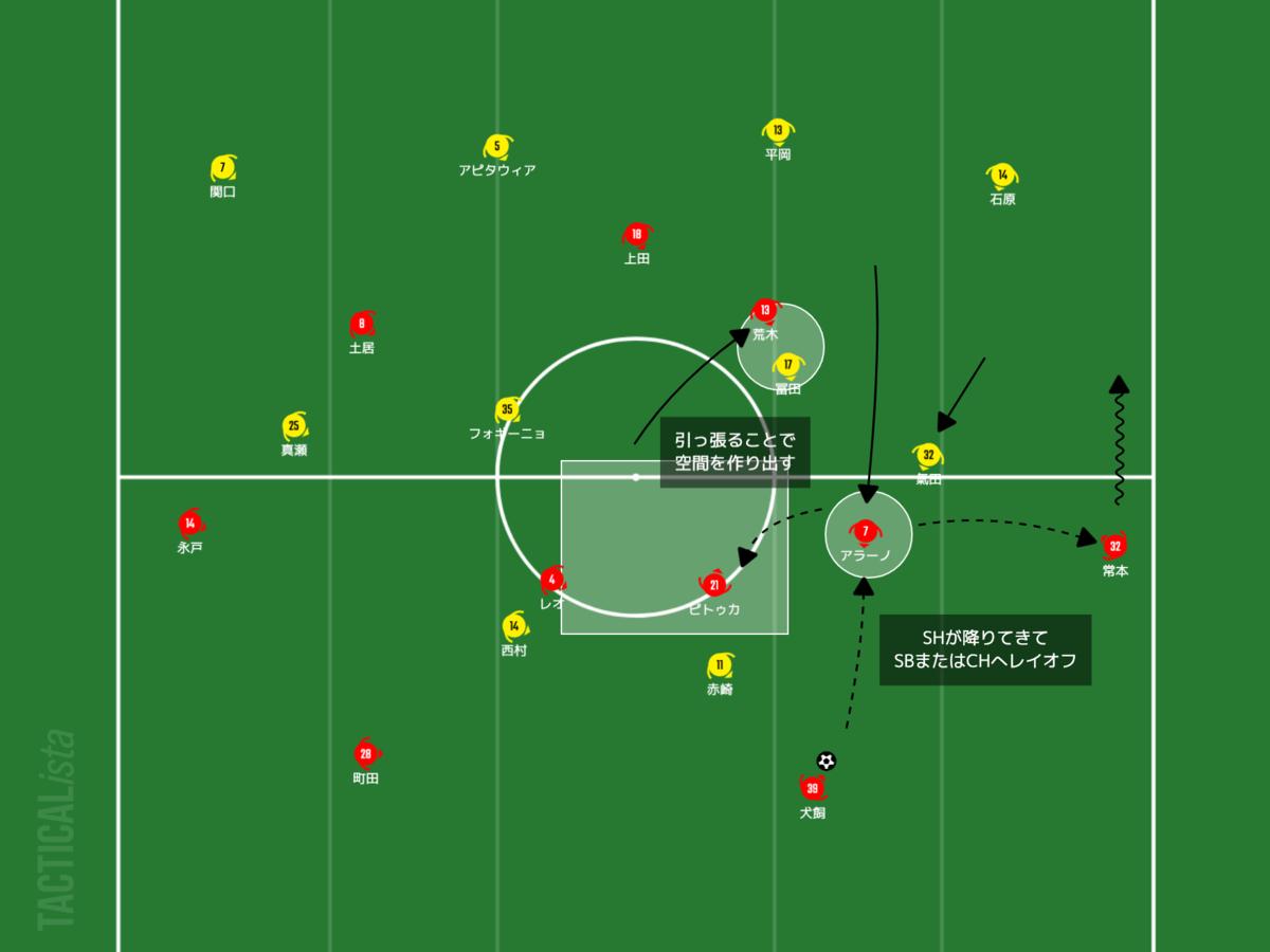f:id:football-analyst:20210609205312p:plain