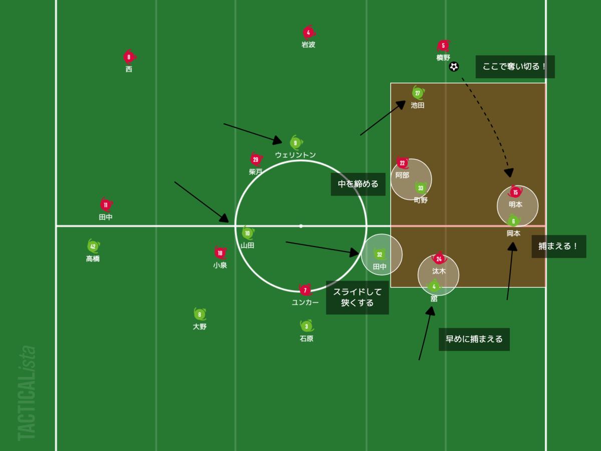 f:id:football-analyst:20210610221838p:plain