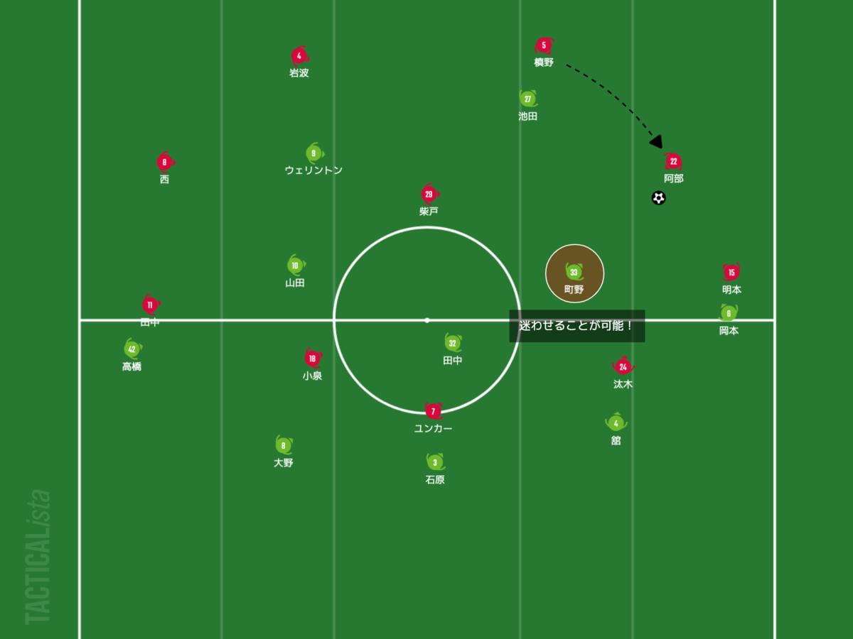 f:id:football-analyst:20210610224723p:plain