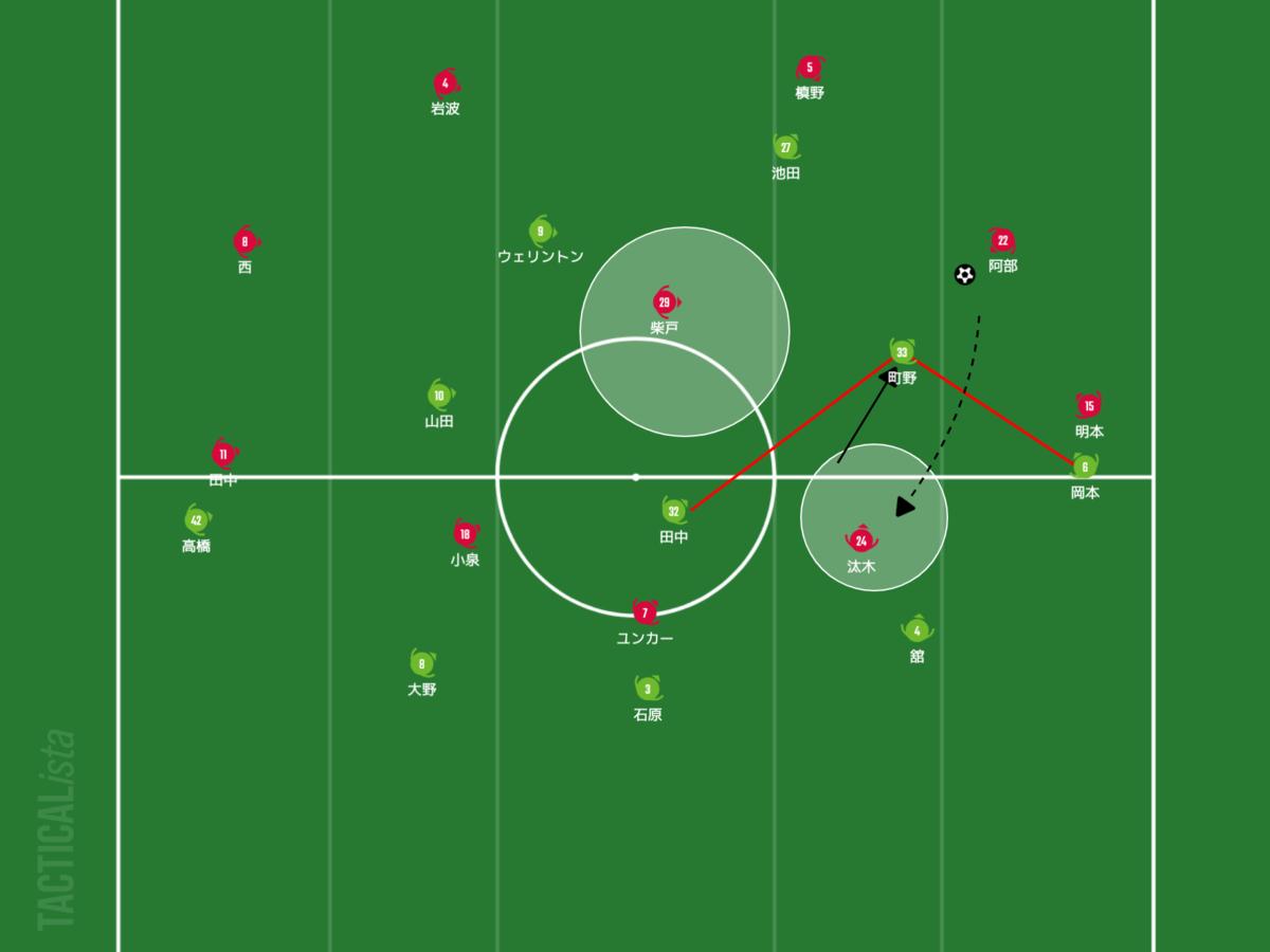 f:id:football-analyst:20210610225259p:plain