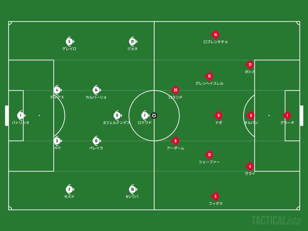 f:id:football-analyst:20210617135511p:plain