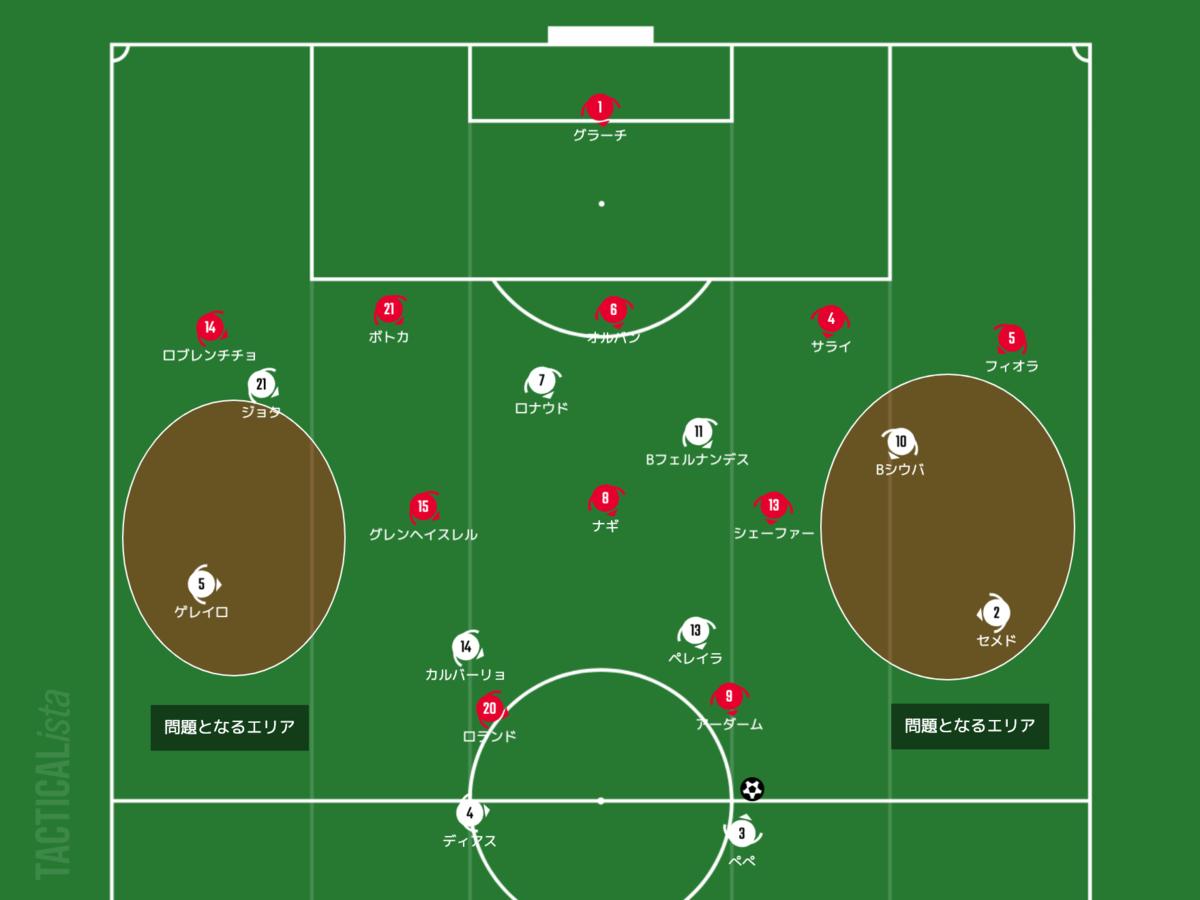 f:id:football-analyst:20210617142535p:plain
