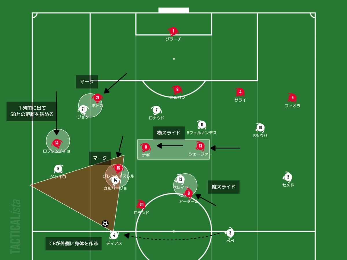 f:id:football-analyst:20210617143200p:plain