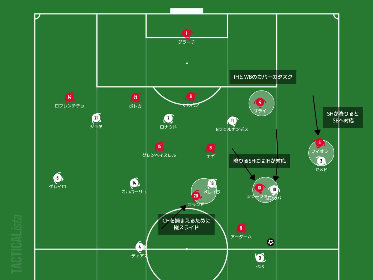 f:id:football-analyst:20210617144045p:plain