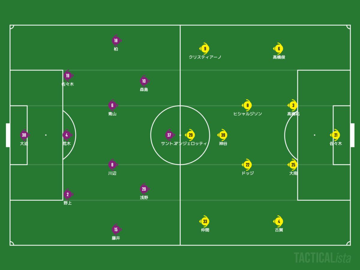 f:id:football-analyst:20210620091502p:plain