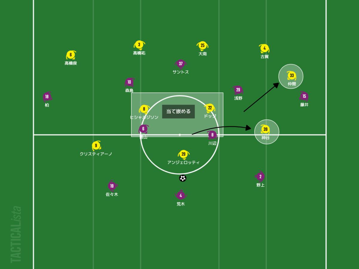 f:id:football-analyst:20210620093057p:plain