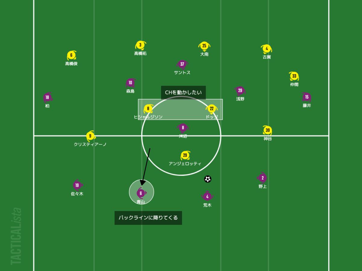 f:id:football-analyst:20210620093703p:plain