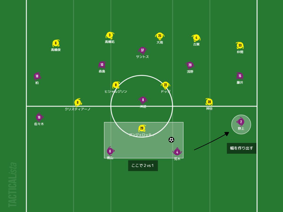 f:id:football-analyst:20210620094830p:plain