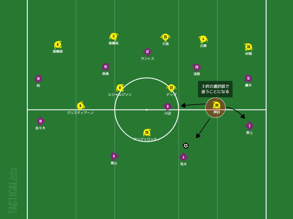 f:id:football-analyst:20210620095018p:plain