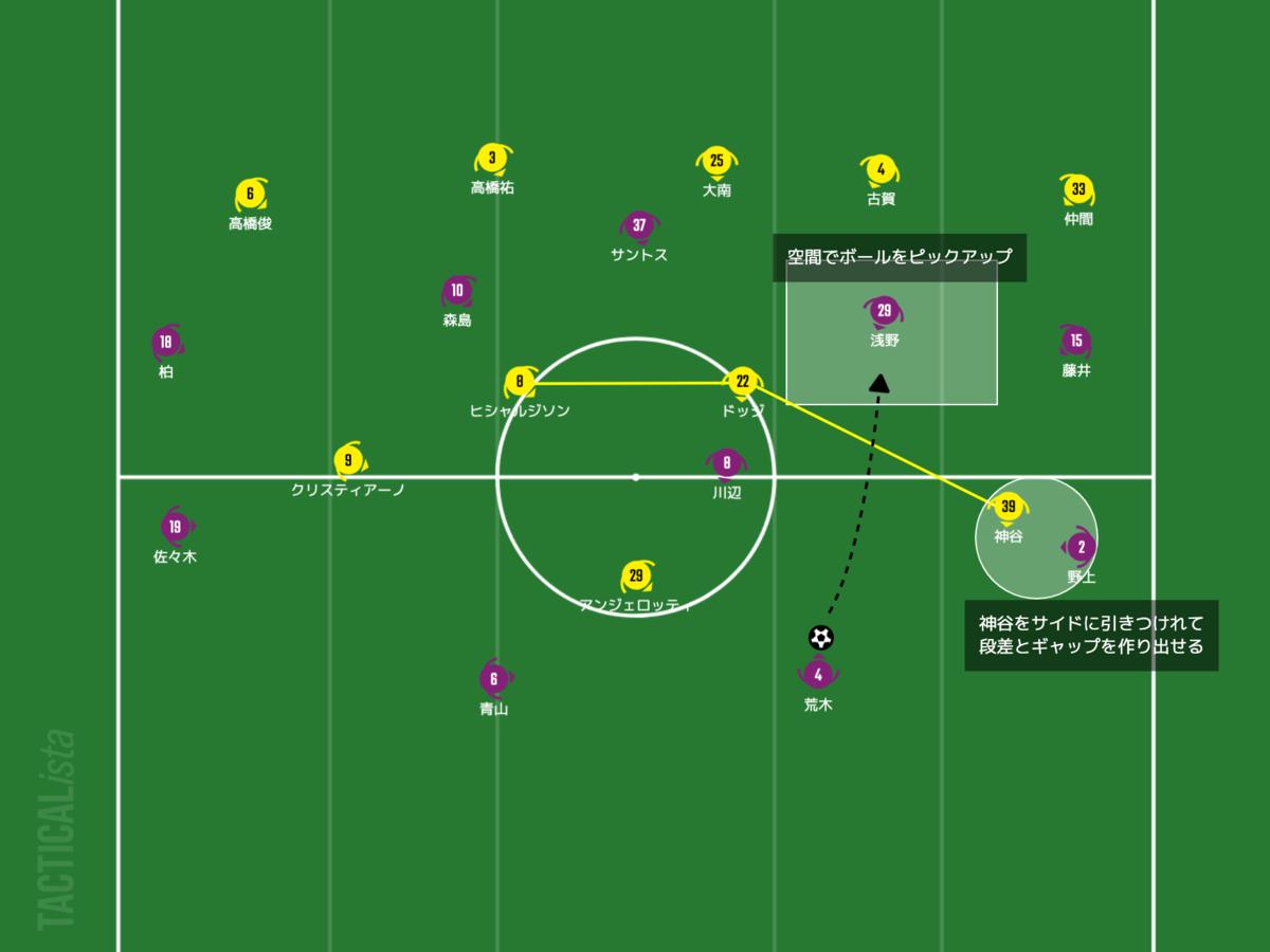 f:id:football-analyst:20210620095209p:plain
