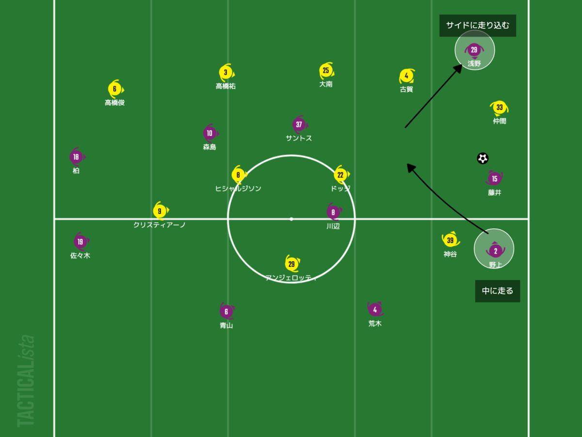 f:id:football-analyst:20210620100629p:plain