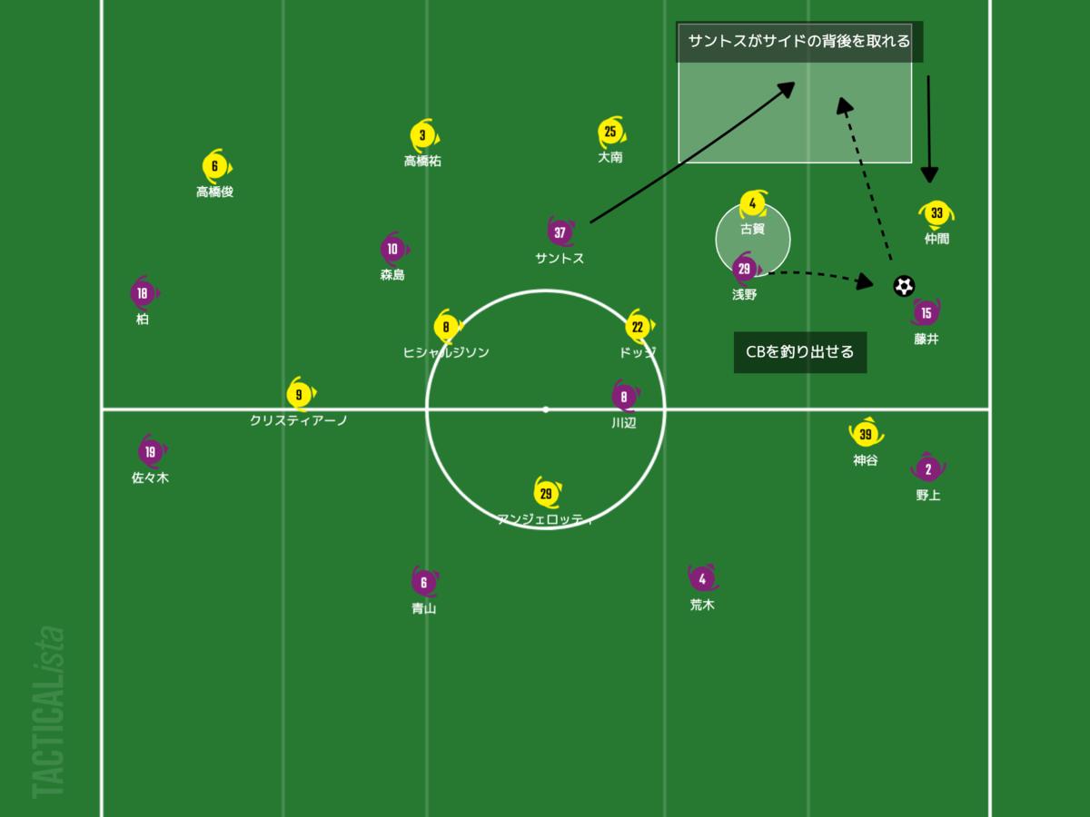 f:id:football-analyst:20210620100657p:plain