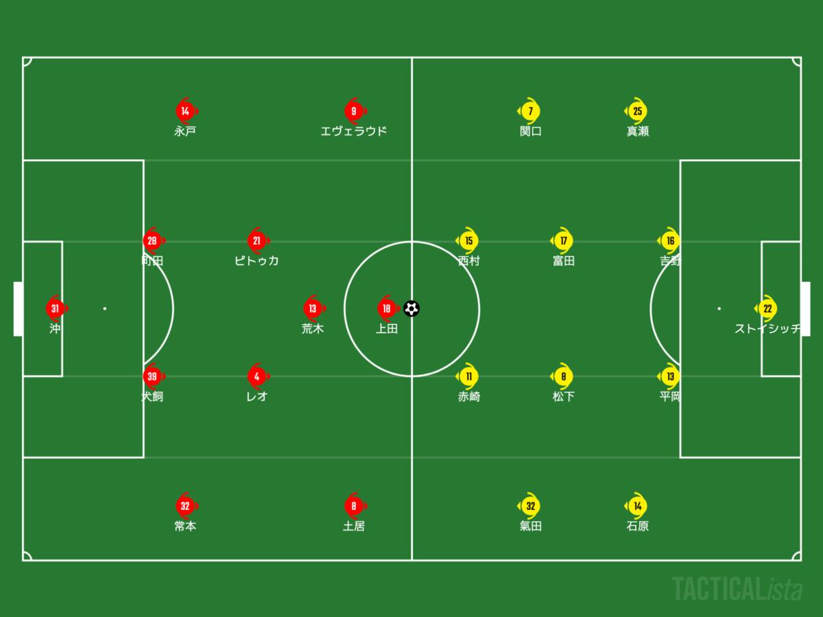 f:id:football-analyst:20210621193930p:plain