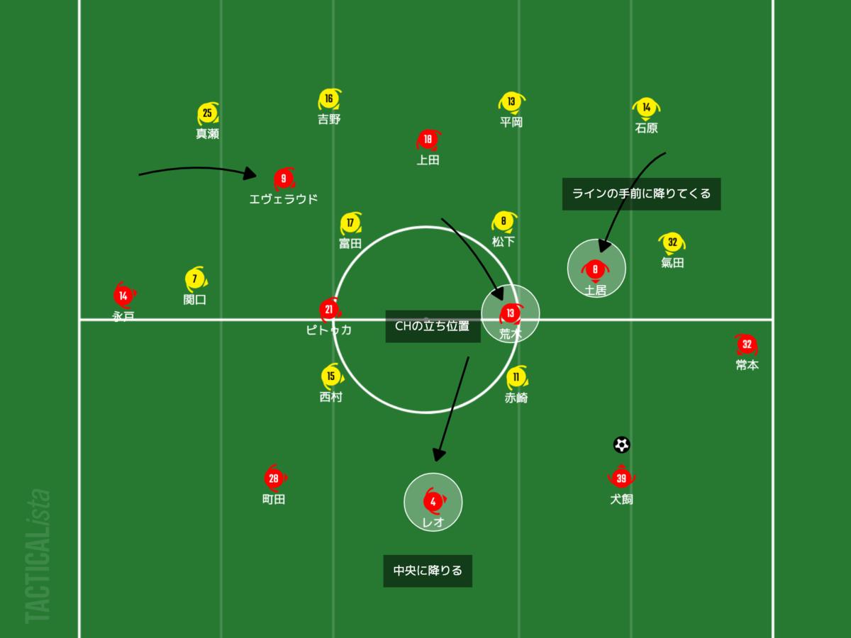 f:id:football-analyst:20210621194306p:plain