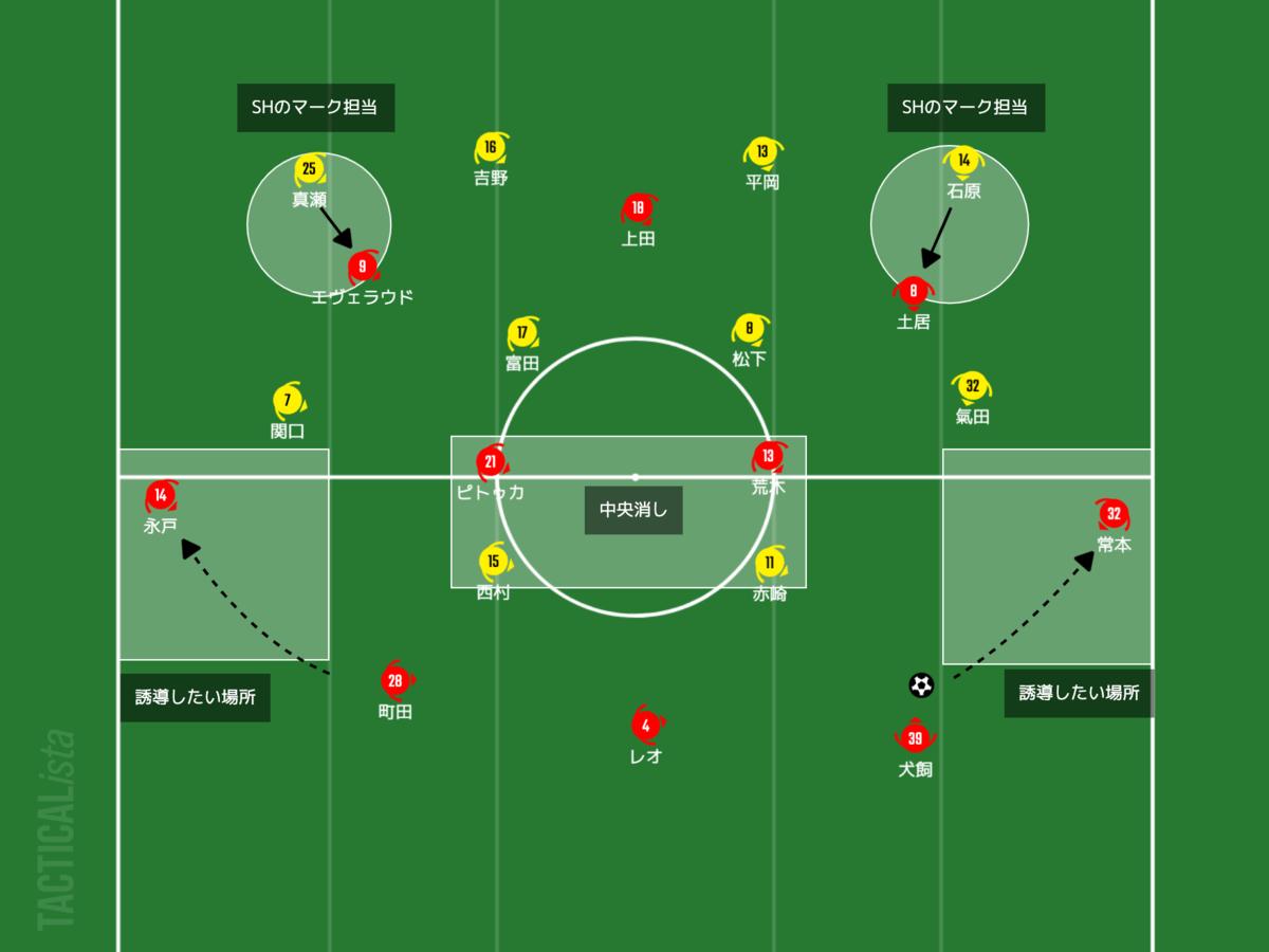 f:id:football-analyst:20210621195055p:plain