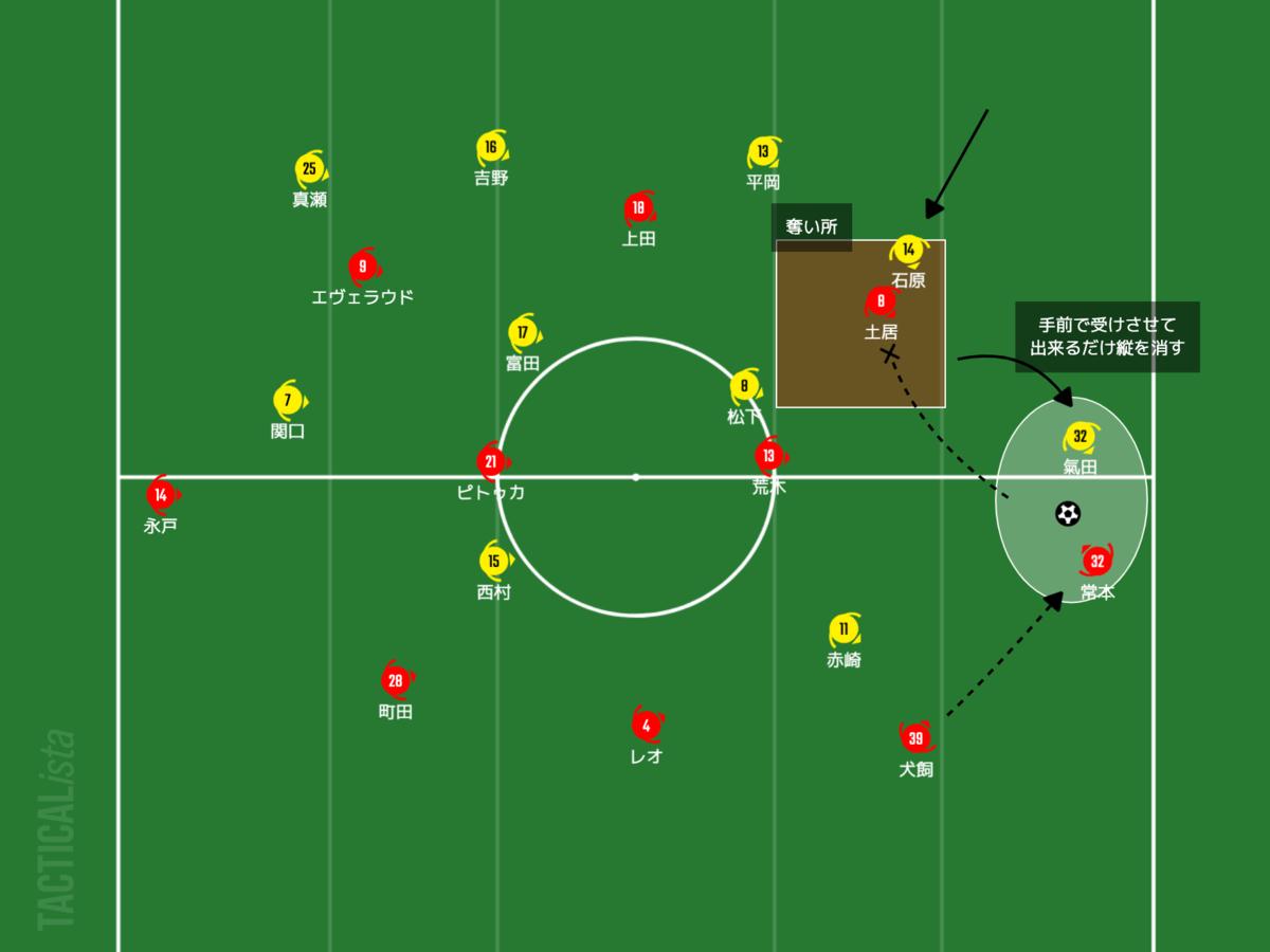 f:id:football-analyst:20210621195710p:plain