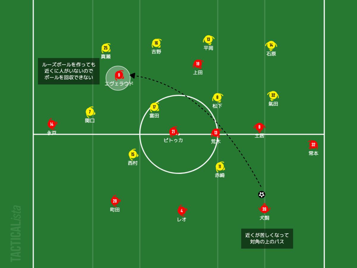 f:id:football-analyst:20210621201635p:plain