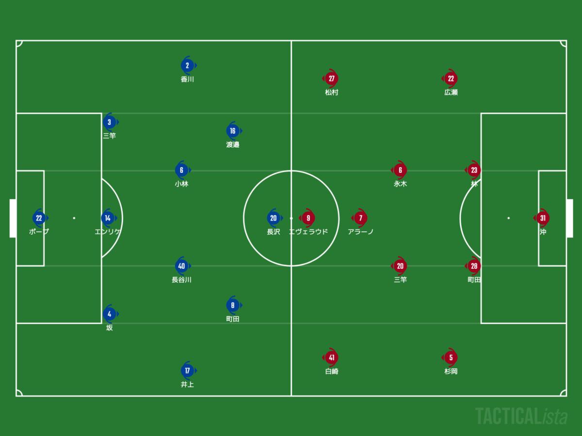 f:id:football-analyst:20210624093217p:plain