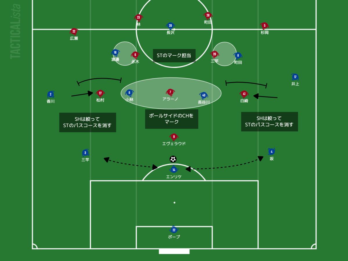 f:id:football-analyst:20210624094550p:plain